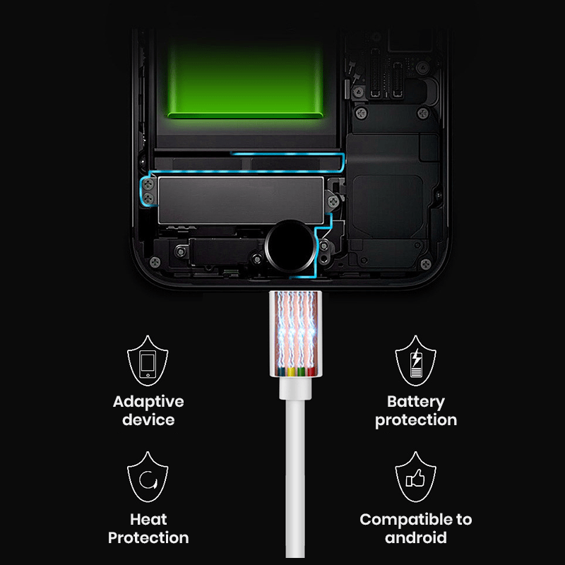 Fast Charging 3A Bulk Micro USB Cables Features