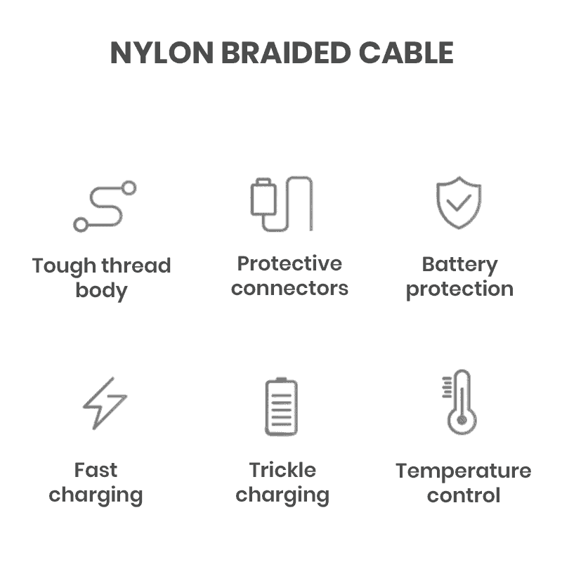 Nylon braided bulk usb cables in wholesale